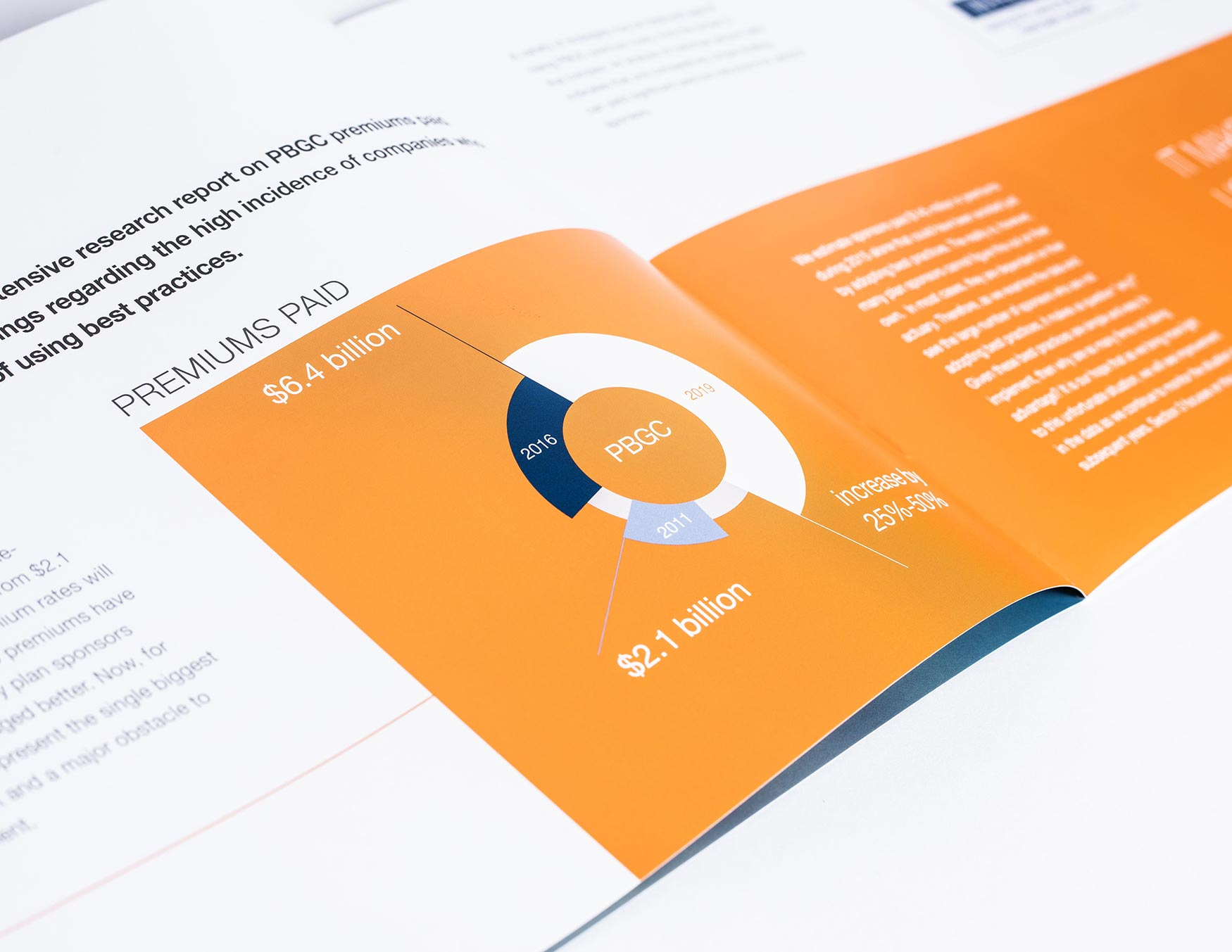 Marketing Collateral Statistics
