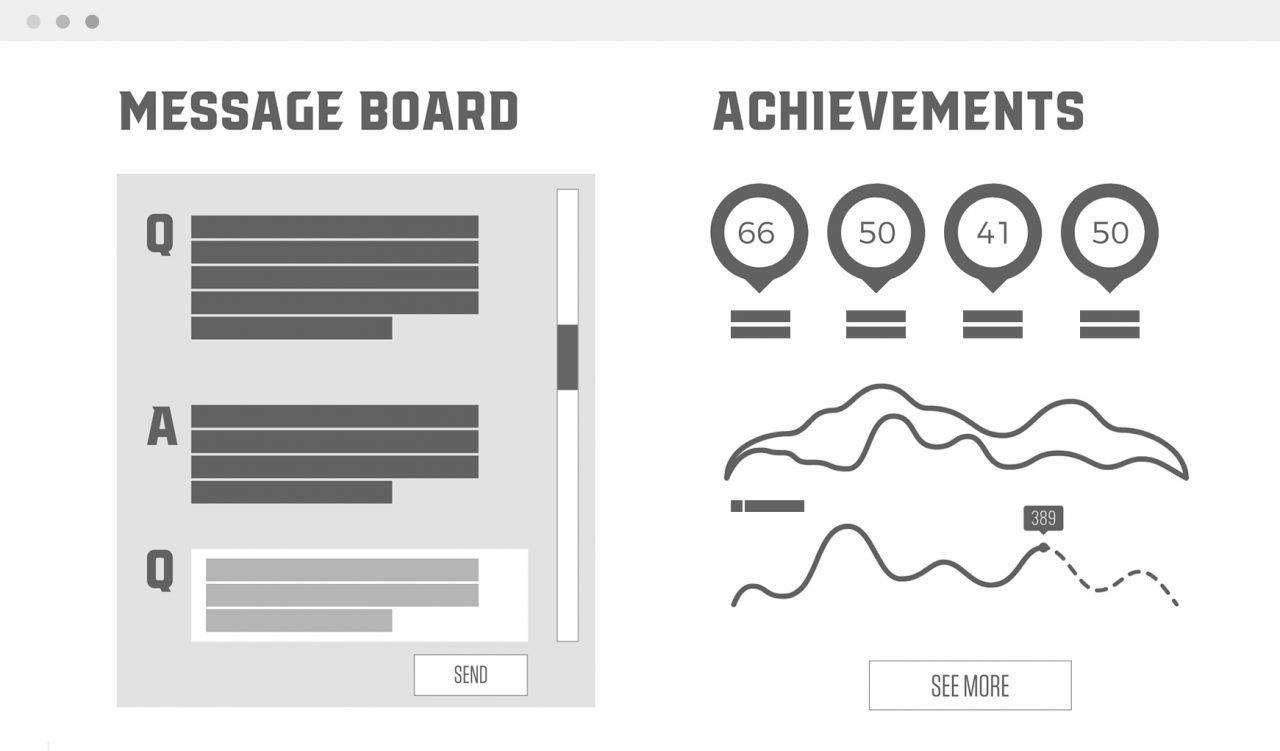 UI UX Design Wireframe Message Board and graphs
